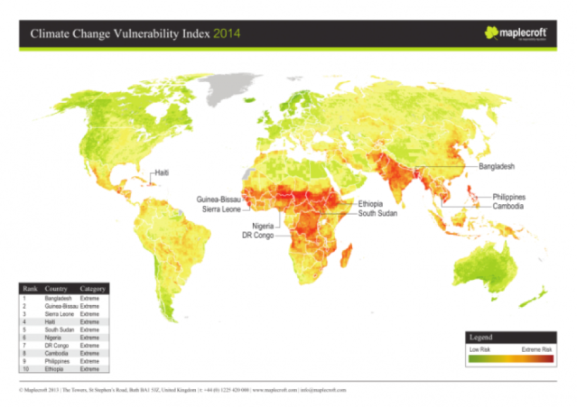 vulnerability_index
